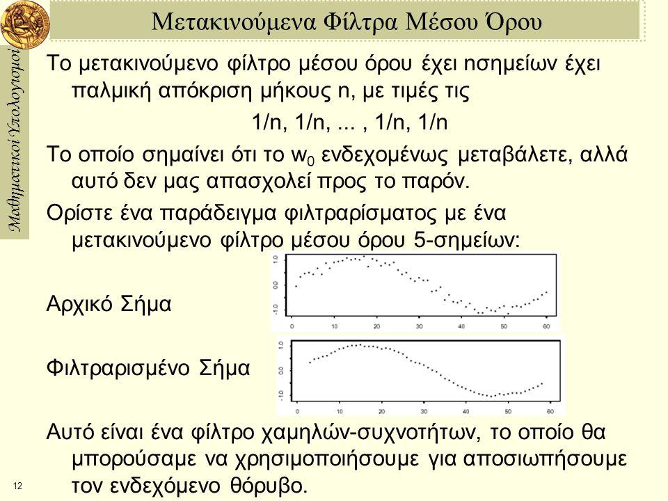 Μαθηματικοί Υπολογισμοί 12 Μετακινούμενα Φίλτρα Μέσου Όρου Το μετακινούμενο φίλτρο μέσου όρου έχει nσημείων έχει παλμική απόκριση μήκους n, με τιμές