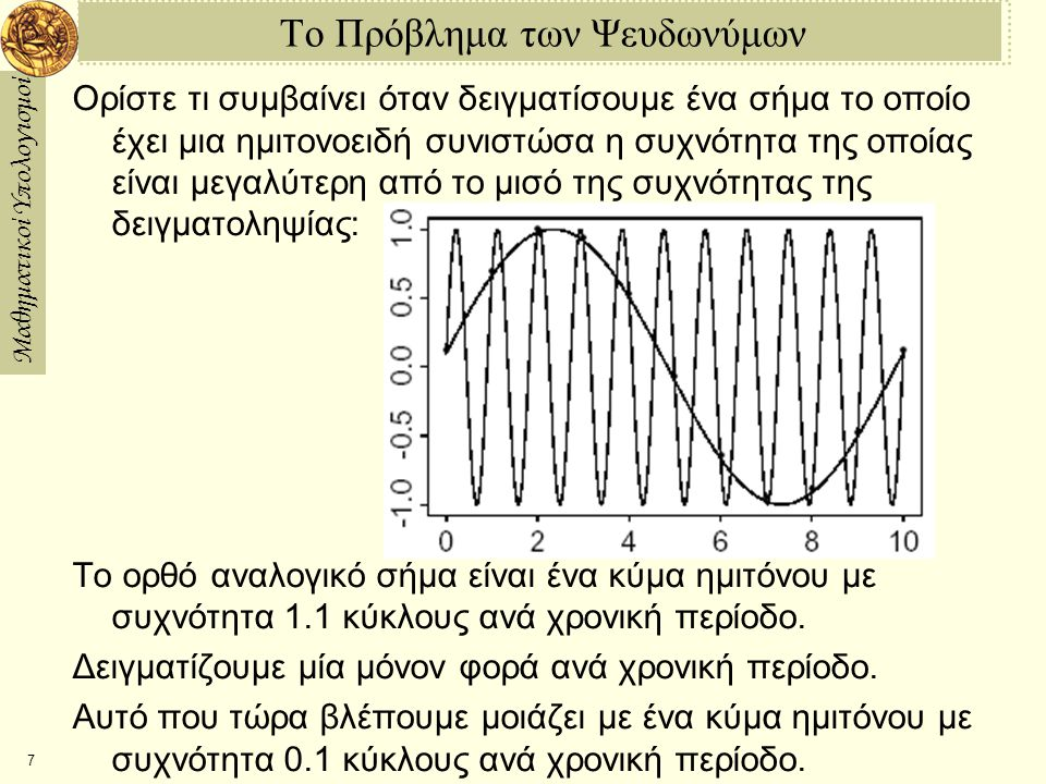Μαθηματικοί Υπολογισμοί 7 Το Πρόβλημα των Ψευδωνύμων Ορίστε τι συμβαίνει όταν δειγματίσουμε ένα σήμα το οποίο έχει μια ημιτονοειδή συνιστώσα η συχνότητα της οποίας είναι μεγαλύτερη από το μισό της συχνότητας της δειγματοληψίας: Το ορθό αναλογικό σήμα είναι ένα κύμα ημιτόνου με συχνότητα 1.1 κύκλους ανά χρονική περίοδο.