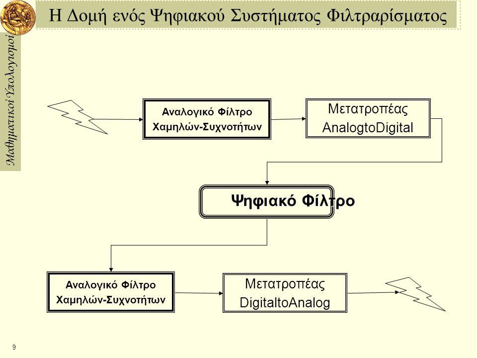 Μαθηματικοί Υπολογισμοί 9 Η Δομή ενός Ψηφιακού Συστήματος Φιλτραρίσματος Αναλογικό Φίλτρο Χαμηλών-Συχνοτήτων Μετατροπέας AnalogtoDigital Ψηφιακό Φίλτρο Αναλογικό Φίλτρο Χαμηλών-Συχνοτήτων Μετατροπέας DigitaltoAnalog