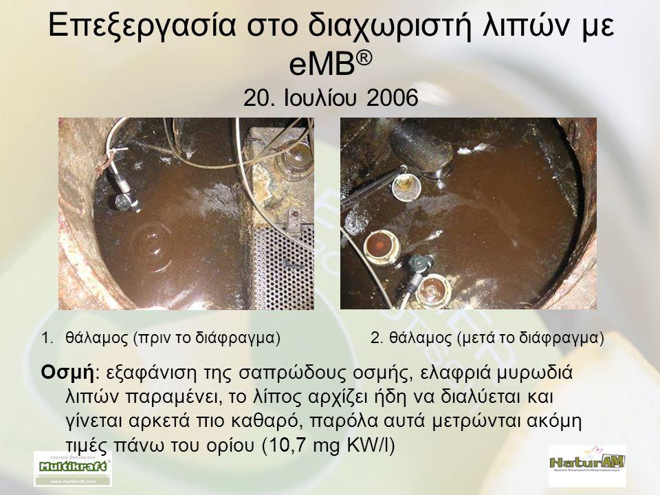 Επεξεργασία στο διαχωριστή λιπών με eMB ® 20. Ιουλίου 2006 1.θάλαμος (πριν το διάφραγμα) 2. θάλαμος (μετά το διάφραγμα) Οσμή: εξαφάνιση της σαπρώδους