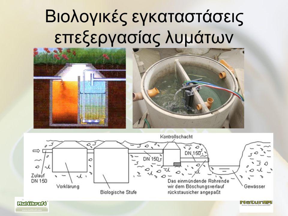 Βιολογικές εγκαταστάσεις επεξεργασίας λυμάτων