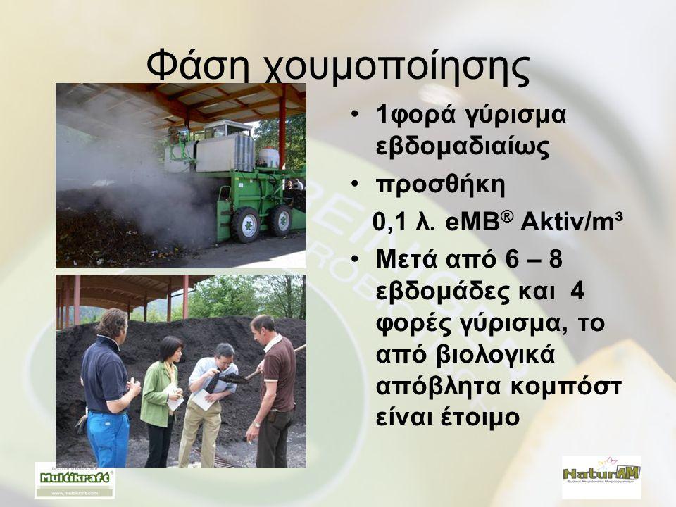 Φάση χουμοποίησης •1φορά γύρισμα εβδομαδιαίως •προσθήκη 0,1 λ. eMB ® Aktiv/m³ •Μετά από 6 – 8 εβδομάδες και 4 φορές γύρισμα, το από βιολογικά απόβλητα