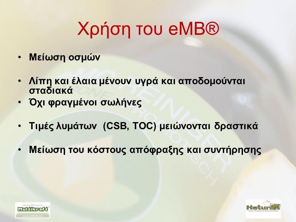 Χρήση του eMB® •Μείωση οσμών •Λίπη και έλαια μένουν υγρά και αποδομούνται σταδιακά •Όχι φραγμένοι σωλήνες •Τιμές λυμάτων (CSB, TOC) μειώνονται δραστικ
