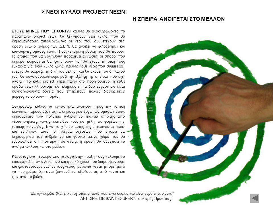 ΣTOYΣ MHNEΣ ΠOY EPXONTAI καθώς θα ολοκληρώνονται τα παραπάνω project νέων, θα ξεκινήσουν νέοι κύκλοι που θα δημιουργήσουν αυτενεργώντας οι νέοι που συ