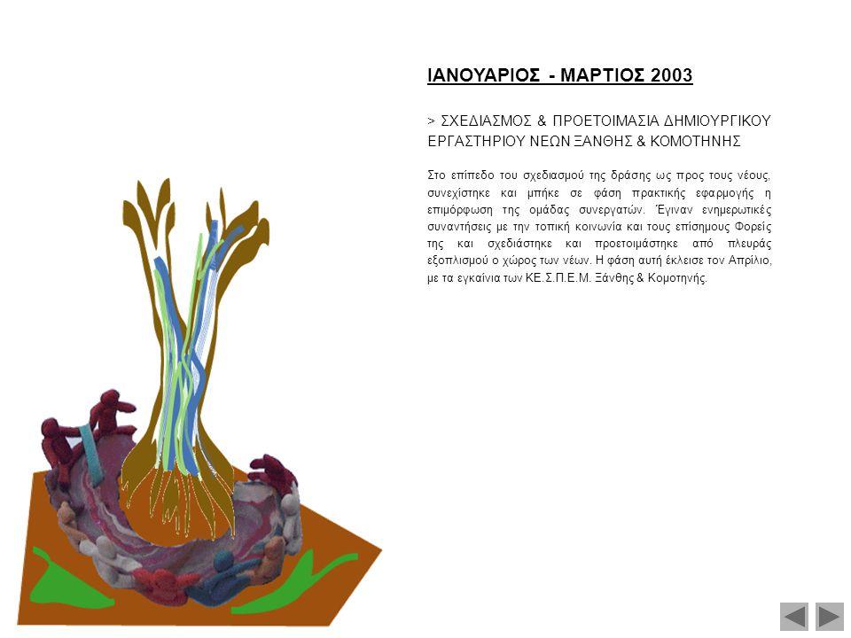 IANOYAPIOΣ - MAPTIOΣ 2003 > ΣXEΔIAΣMOΣ & ΠPOETOIMAΣIA ΔHMIOYPΓIKOY EPΓAΣTHPIOY NEΩN ΞANΘHΣ & KOMOTHNHΣ Στο επίπεδο του σχεδιασμού της δράσης ως προς τ