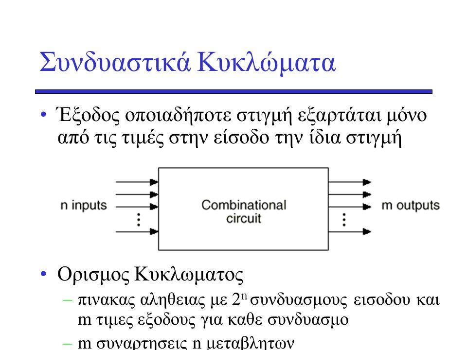Συνδυαστικά Κυκλώματα •Έξοδος οποιαδήποτε στιγμή εξαρτάται μόνο από τις τιμές στην είσοδο την ίδια στιγμή •Ορισμος Κυκλωματος –πινακας αληθειας με 2 n