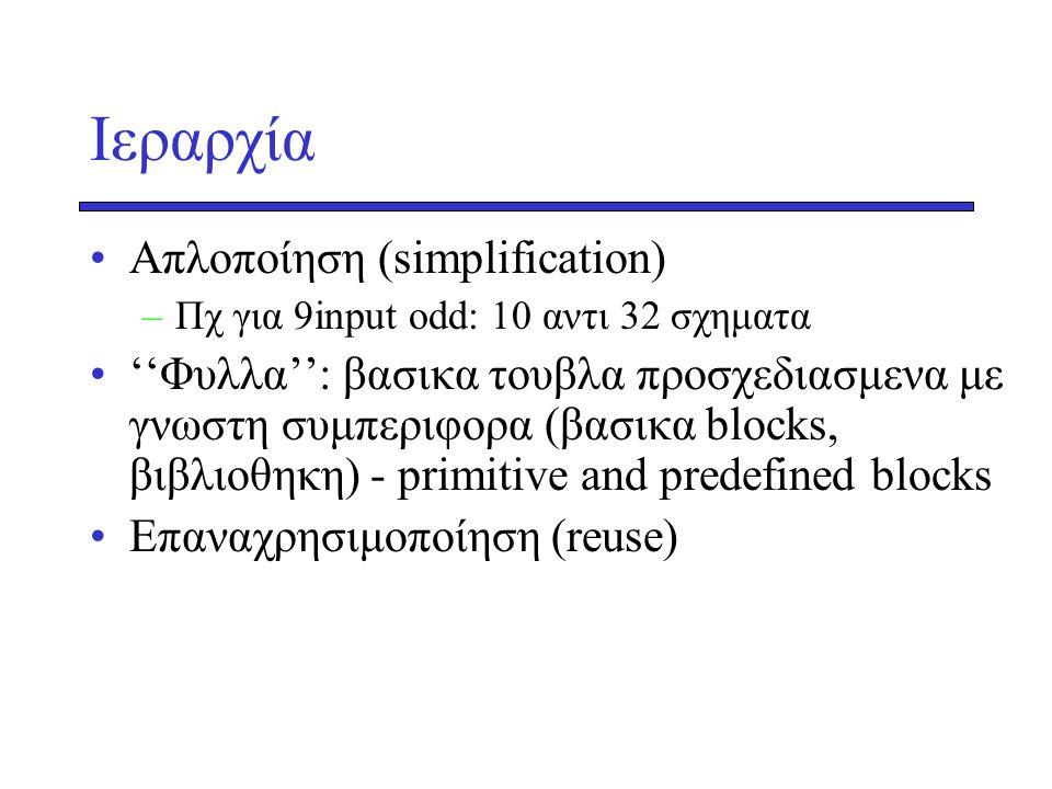 Ιεραρχία •Απλοποίηση (simplification) –Πχ για 9input odd: 10 αντι 32 σχηματα •''Φυλλα'': βασικα τουβλα προσχεδιασμενα με γνωστη συμπεριφορα (βασικα bl