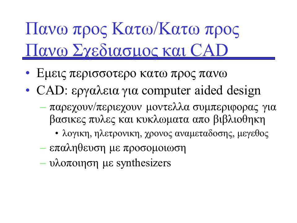 Πανω προς Κατω/Κατω προς Πανω Σχεδιασμος και CAD •Εμεις περισσοτερο κατω προς πανω •CAD: εργαλεια για computer aided design –παρεχουν/περιεχουν μοντελ