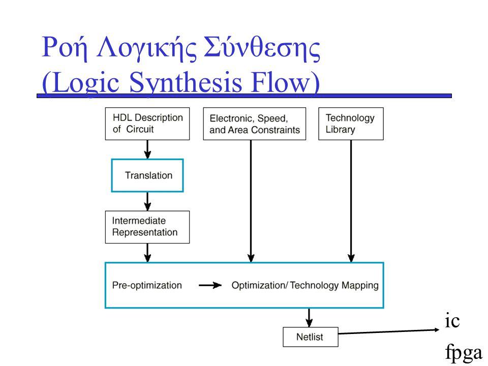 Ροή Λογικής Σύνθεσης (Logic Synthesis Flow) ic fpga