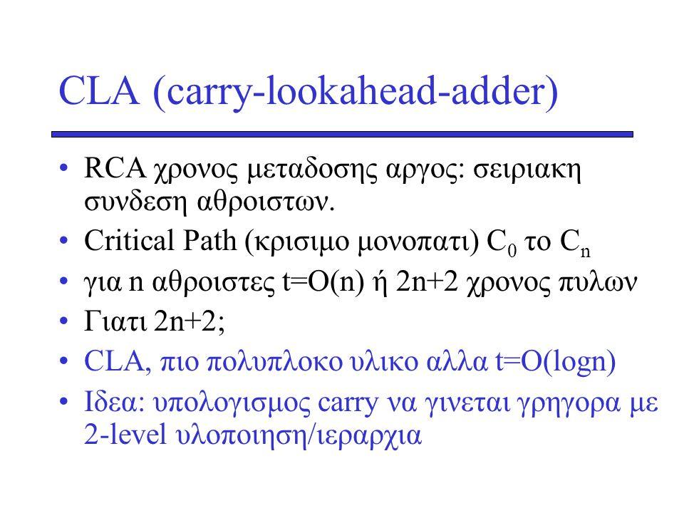 CLA (carry-lookahead-adder) •RCA χρονος μεταδοσης αργος: σειριακη συνδεση αθροιστων. •Critical Path (κρισιμο μονοπατι) C 0 το C n •για n αθροιστες t=O