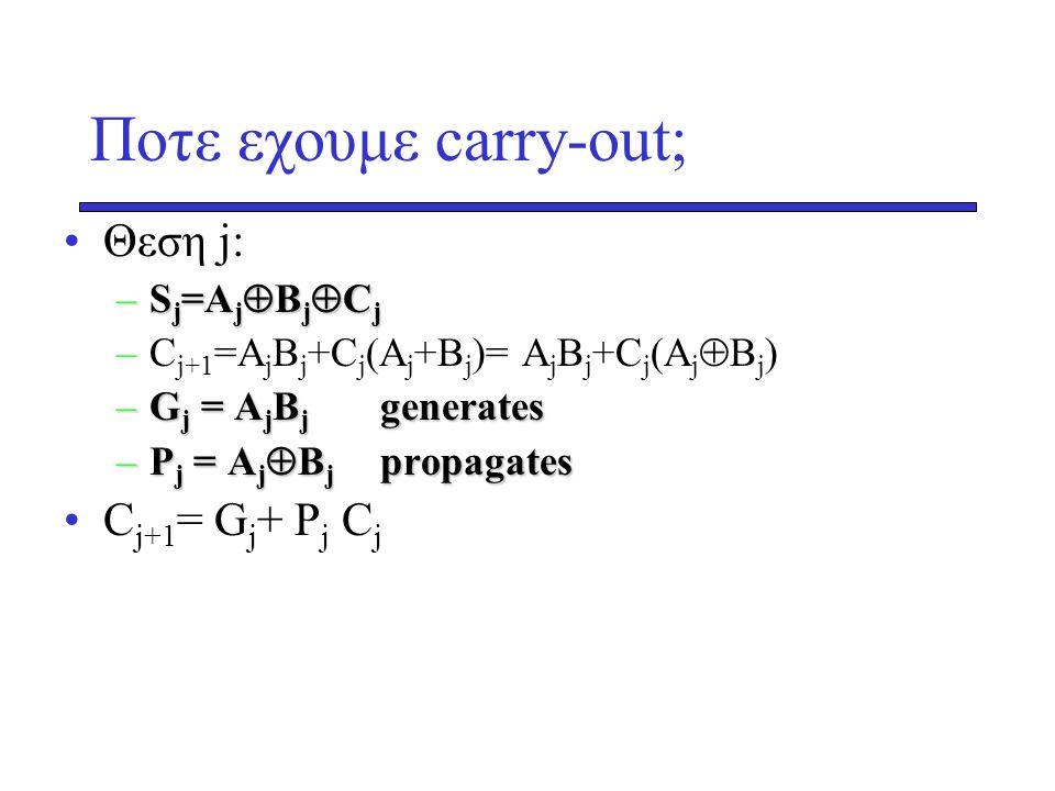 Ποτε εχουμε carry-out; •Θ•Θεση j: –S–S–S–Sj=AjBjCj –C–C j+1 =A j B j +C j (A j +B j )= A j B j +C j (A j  B j ) –G–G–G–Gj = AjBjgenerates –P–P–P–Pj