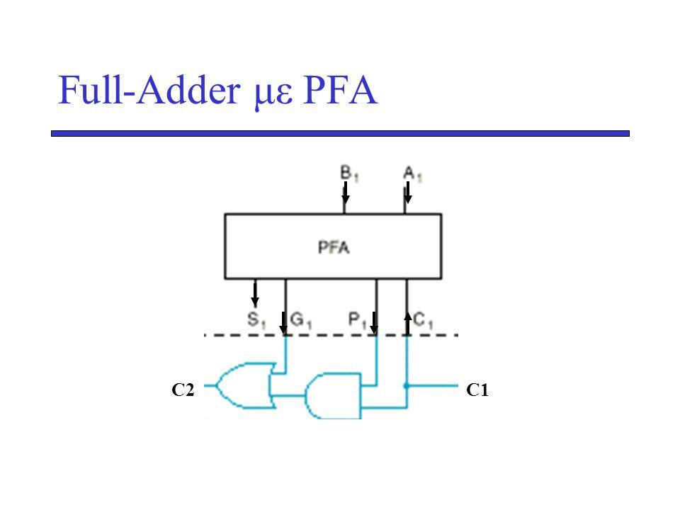 Full-Adder με PFA C2C1