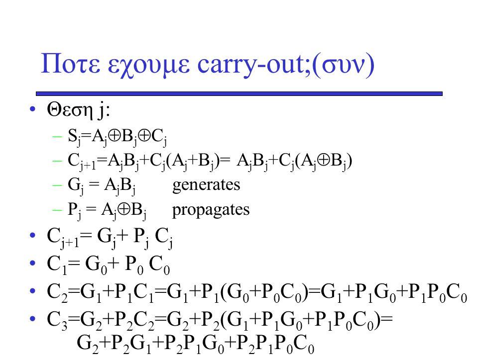 Ποτε εχουμε carry-out;(συν) •Θεση j: –S j =A j  B j  C j –C j+1 =A j B j +C j (A j +B j )= A j B j +C j (A j  B j ) –Gj –Gj = AjBj AjBj generates –