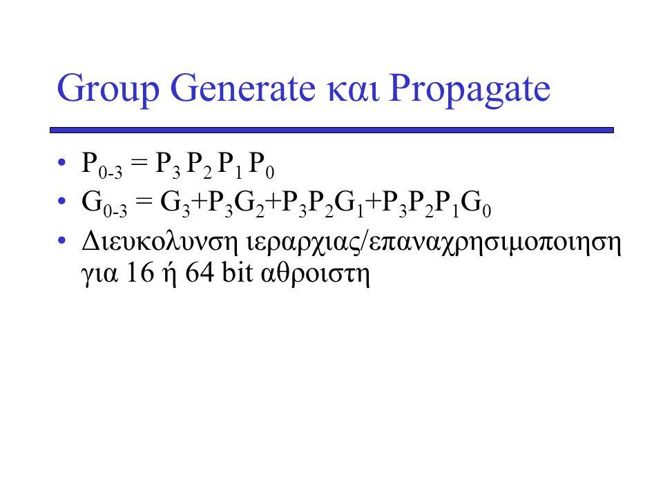 Group Generate και Propagate •P 0-3 = P 3 P 2 P 1 P 0 •G 0-3 = G 3 +P 3 G 2 +P 3 P 2 G 1 +P 3 P 2 P 1 G 0 •Διευκολυνση ιεραρχιας/επαναχρησιμοποιηση γι