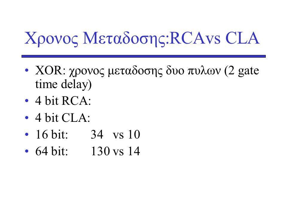 Xρονος Μεταδοσης:RCAvs CLA •XOR: χρονος μεταδοσης δυο πυλων (2 gate time delay) •4 bit RCA: •4 bit CLA: •16 bit: 34 vs 10 •64 bit: 130 vs 14