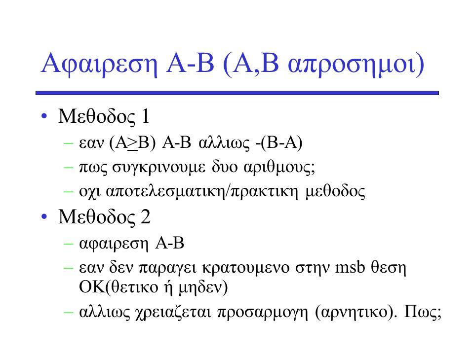 Αφαιρεση Α-Β (Α,Β απροσημοι) •Mεθοδος 1 –εαν (Α>Β) Α-Β αλλιως -(Β-Α) –πως συγκρινουμε δυο αριθμους; –οχι αποτελεσματικη/πρακτικη μεθοδος •Μεθοδος 2 –α