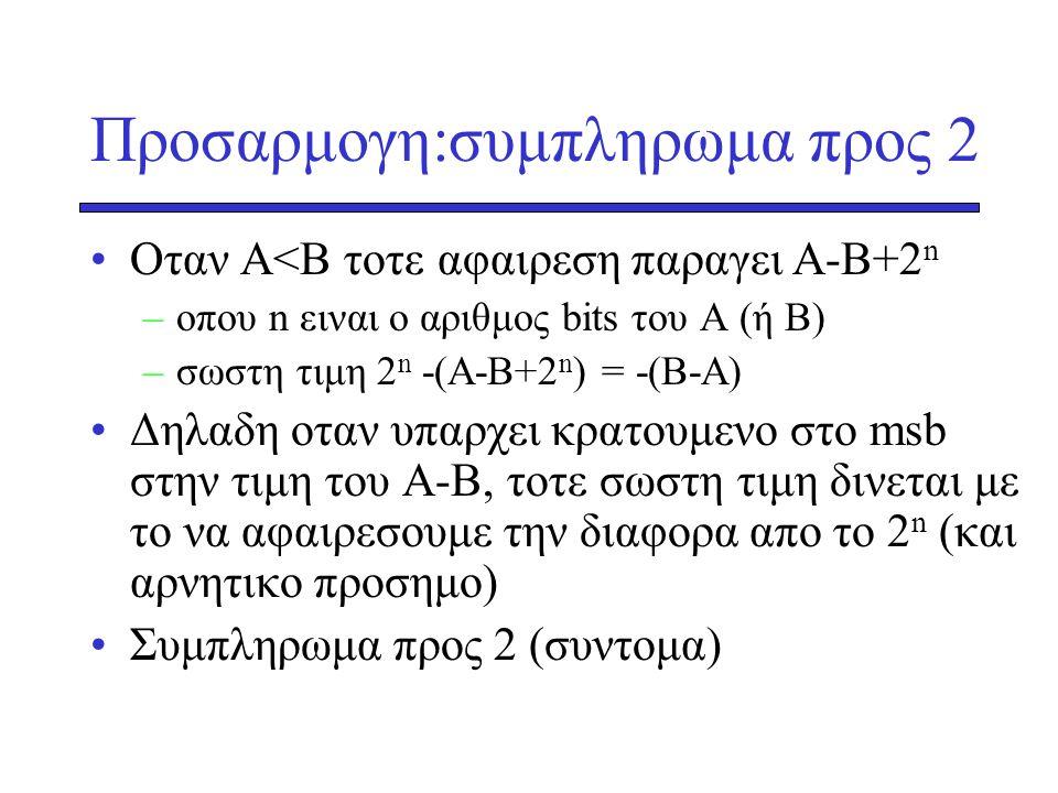Προσαρμογη:συμπληρωμα προς 2 •Oταν Α<Β τοτε αφαιρεση παραγει Α-Β+2 n –oπου n ειναι ο αριθμος bits του Α (ή Β) –σωστη τιμη 2 n -(Α-Β+2 n ) = -(Β-Α) •Δη