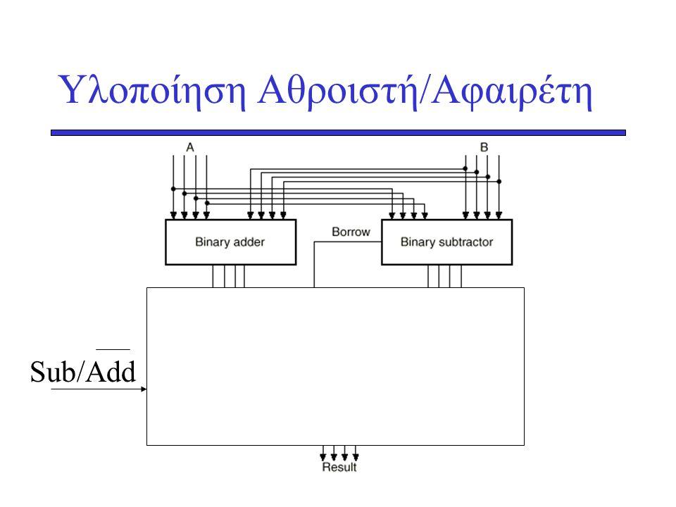 Υλοποίηση Αθροιστή/Αφαιρέτη Sub/Add