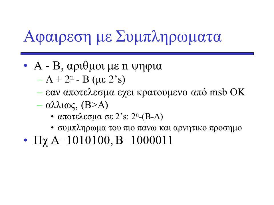 Αφαιρεση με Συμπληρωματα •Α - Β, αριθμοι με n ψηφια –Α + 2 n - Β (με 2's) –εαν αποτελεσμα εχει κρατουμενο από msb ΟΚ –αλλιως, (Β>Α) •αποτελεσμα σε 2's