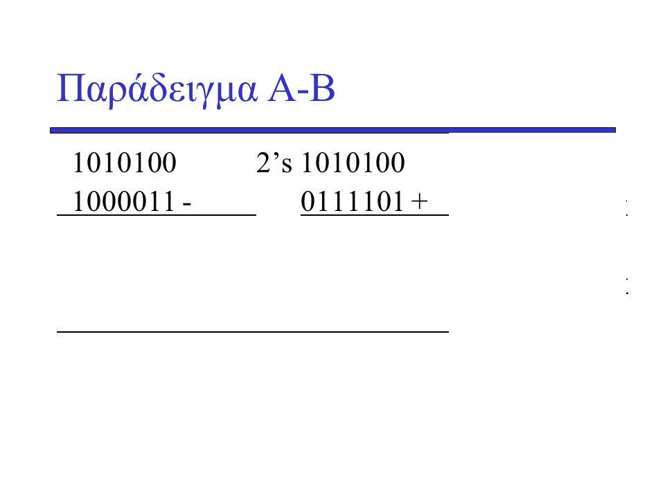 Παράδειγμα A-B 1010100 2's 10101001's 1010100 1000011 - 0111101 + 0111100 + 10010001 10010000 1+ 0010001