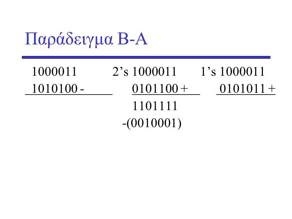 Παράδειγμα Β-Α 1000011 2's 1000011 1's 1000011 1010100 - 0101100 + 0101011 + 1101111 1101110 -(0010001) -(0010001)
