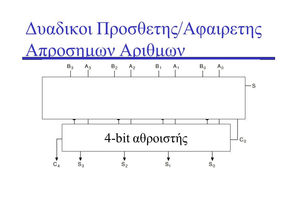 Δυαδικοι Προσθετης/Αφαιρετης Απροσημων Αριθμων 4-bit αθροιστής