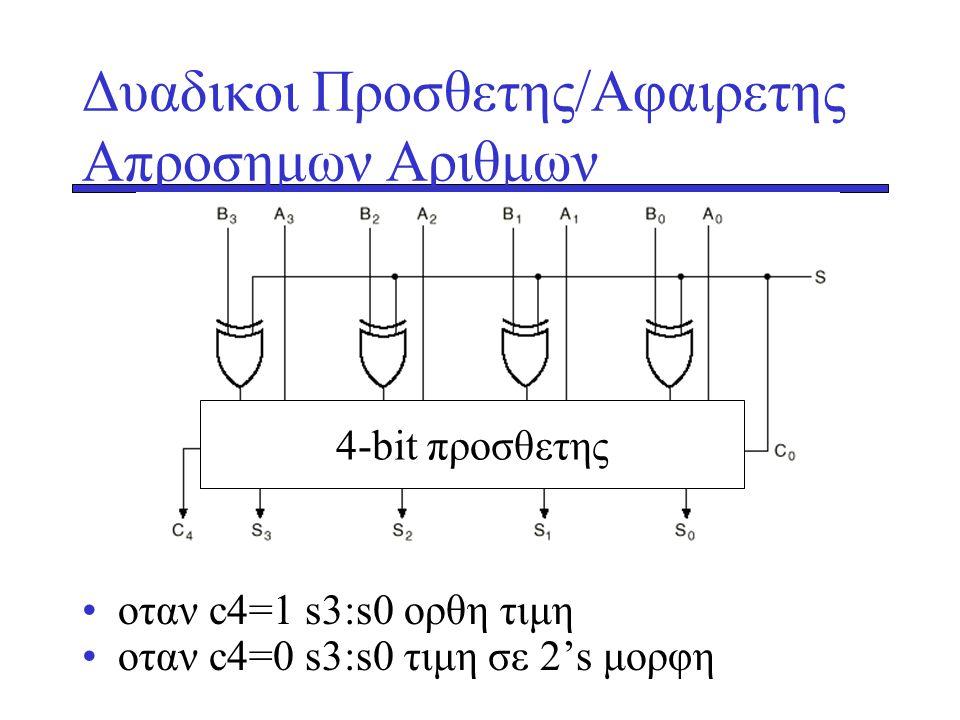 Δυαδικοι Προσθετης/Αφαιρετης Απροσημων Αριθμων •οταν c4=1 s3:s0 ορθη τιμη •οταν c4=0 s3:s0 τιμη σε 2's μορφη 4-bit προσθετης