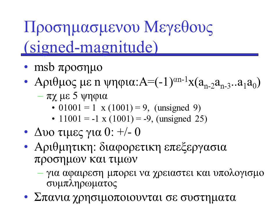 Προσημασμενου Μεγεθους (signed-magnitude) •msb προσημο •Aριθμος με n ψηφια:Α=(-1) αn-1 x(a n-2 a n-3..a 1 a 0 ) –πχ με 5 ψηφια •01001 = 1 x (1001) = 9