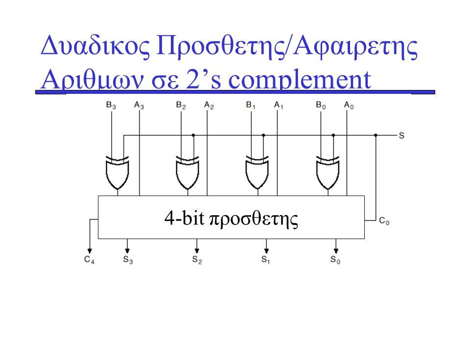 Δυαδικος Προσθετης/Αφαιρετης Αριθμων σε 2's complement 4-bit προσθετης