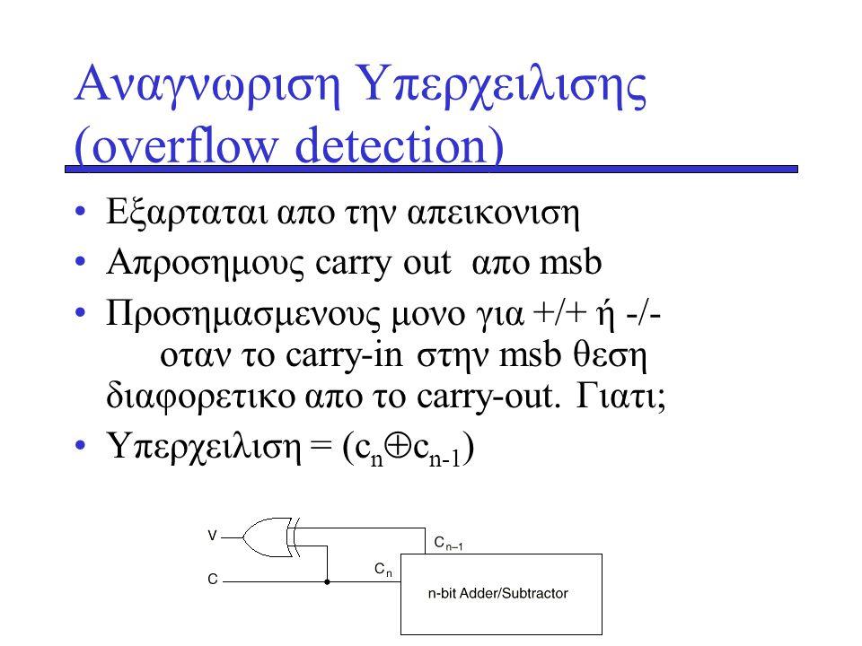 Αναγνωριση Υπερχειλισης (overflow detection) •Eξαρταται απο την απεικονιση •Απροσημους carry out απο msb •Προσημασμενους μονο για +/+ ή -/- οταν το ca