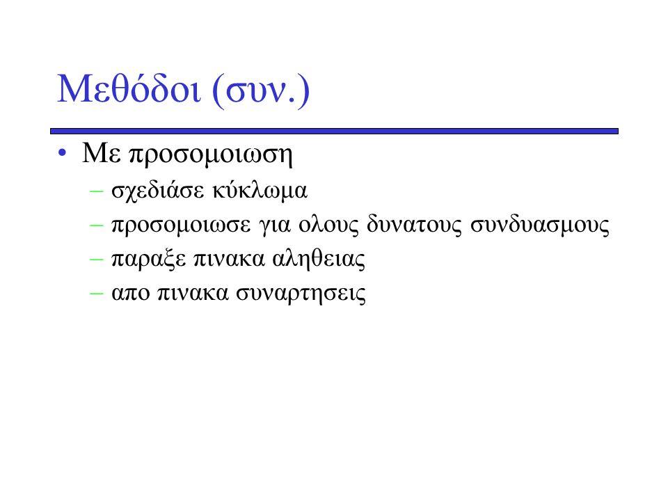 Μεθόδοι (συν.) •Με προσομοιωση –σχεδιάσε κύκλωμα –προσομοιωσε για ολους δυνατους συνδυασμους –παραξε πινακα αληθειας –απο πινακα συναρτησεις