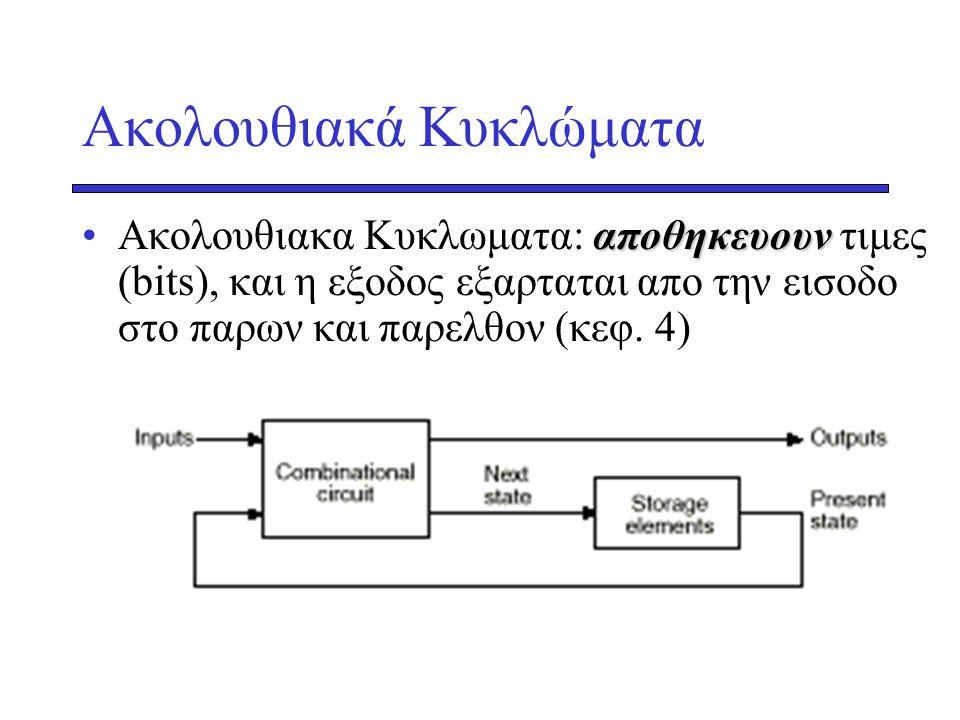 Ακολουθιακά Κυκλώματα αποθηκευουν •Ακολουθιακα Κυκλωματα: αποθηκευουν τιμες (bits), και η εξοδος εξαρταται απο την εισοδο στο παρων και παρελθον (κεφ.