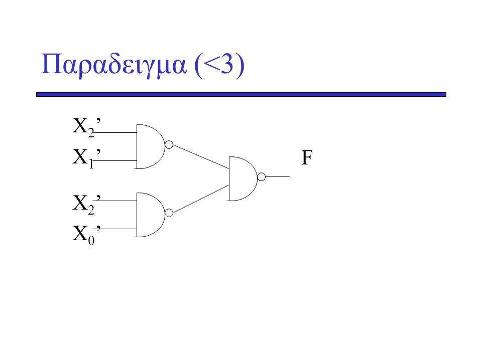 Παραδειγμα (<3) X2'X1'X2'X0'X2'X1'X2'X0' F