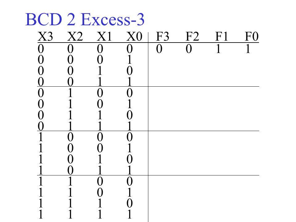 ΒCD 2 Excess-3 X3X2X1 X0F3F2F1F0 00000011 0001 0010 0011 0100 0101 0110 0111 1000 1001 1010 1011 1100 1101 1110 1111