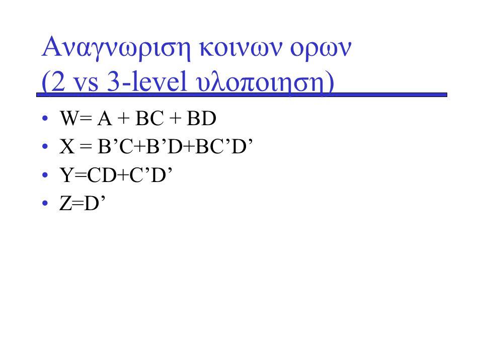 Αναγνωριση κοινων ορων (2 vs 3-level υλοποιηση) •W= A + BC + BD •X = B'C+B'D+BC'D' •Y=CD+C'D' •Z=D'