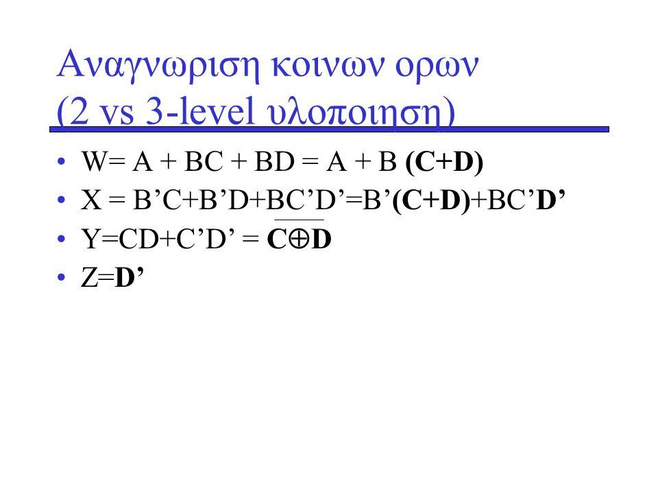 Αναγνωριση κοινων ορων (2 vs 3-level υλοποιηση) •W= A + BC + BD = A + B (C+D) •X = B'C+B'D+BC'D'=B'(C+D)+BC'D' •Y=CD+C'D' = C  D •Z=D'