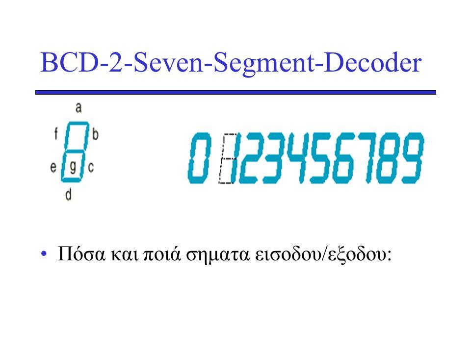 BCD-2-Seven-Segment-Decoder •Πόσα και ποιά σηματα εισοδου/εξοδου: