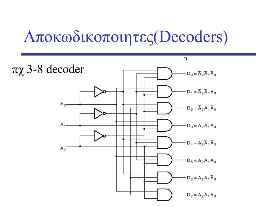 Αποκωδικοποιητες(Decoders) πχ 3-8 decoder