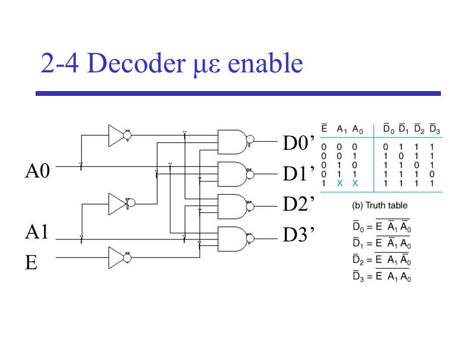 2-4 Decoder με enable D0' D1' D2' D3' A0 A1 E