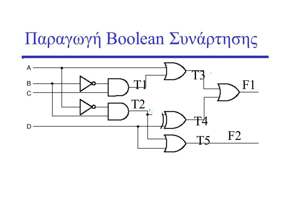 Παραγωγή Boolean Συνάρτησης Τ1 Τ2 Τ5 Τ3 Τ4 F1 F2