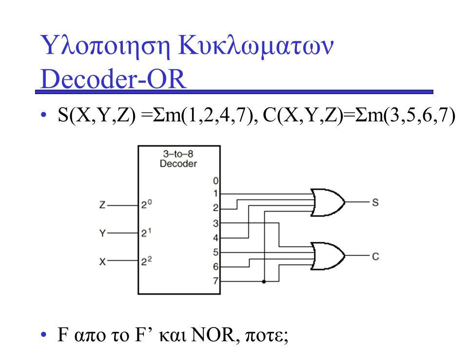 Υλοποιηση Κυκλωματων Decoder-OR •S(X,Y,Z) =Σm(1,2,4,7), C(X,Y,Z)=Σm(3,5,6,7) •F απο το F' και ΝΟR, ποτε;