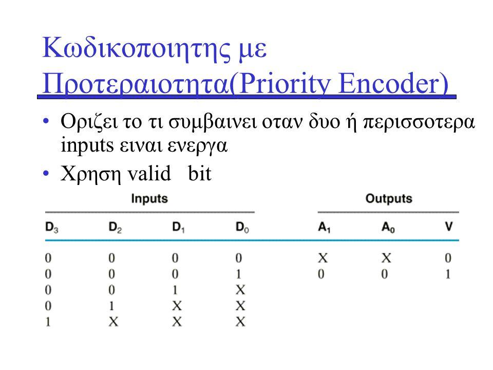 Κωδικοποιητης με Προτεραιοτητα(Priority Encoder) •Οριζει το τι συμβαινει οταν δυο ή περισσοτερα inputs ειναι ενεργα •Xρηση valid bit