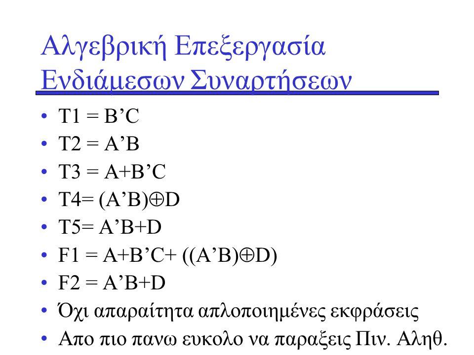 Αλγεβρική Επεξεργασία Ενδιάμεσων Συναρτήσεων •T1 = B'C •T2 = A'B •T3 = A+Β'C •T4= (A'B)  D •T5= A'B+D •F1 = A+Β'C+ ((A'B)  D) •F2 = A'B+D •Όχι απαρα