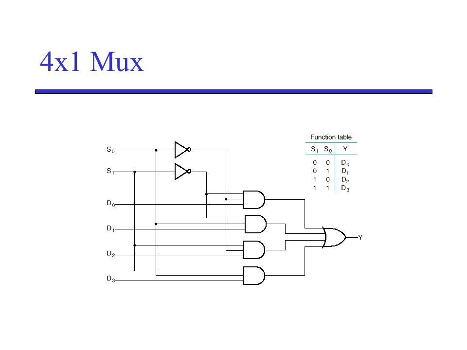4x1 Mux