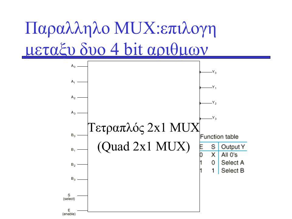 Παραλληλο ΜUX:επιλογη μεταξυ δυο 4 bit αριθμων Tετραπλός 2x1 ΜUX (Quad 2x1 MUX)