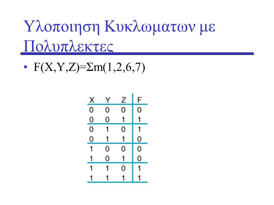 Υλοποιηση Κυκλωματων με Πολυπλεκτες •F(X,Y,Z)=Σm(1,2,6,7)