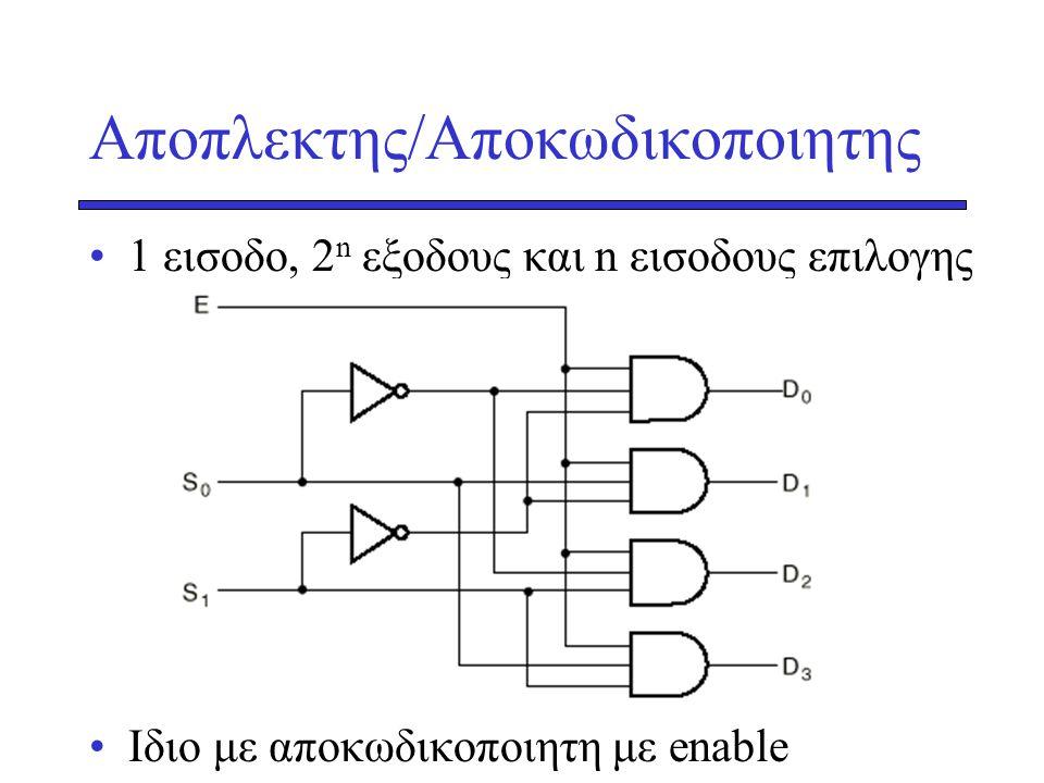 Aποπλεκτης/Αποκωδικοποιητης •1 εισοδο, 2 n εξοδους και n εισοδους επιλογης •Iδιο με αποκωδικοποιητη με enable