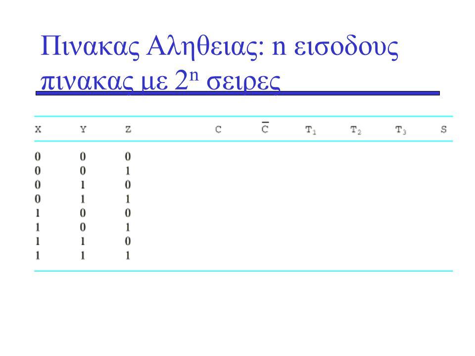 Πινακας Αληθειας: n εισοδους πινακας με 2 n σειρες