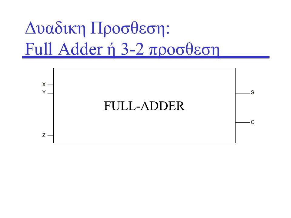 Δυαδικη Προσθεση: Full Adder ή 3-2 προσθεση FULL-ADDER