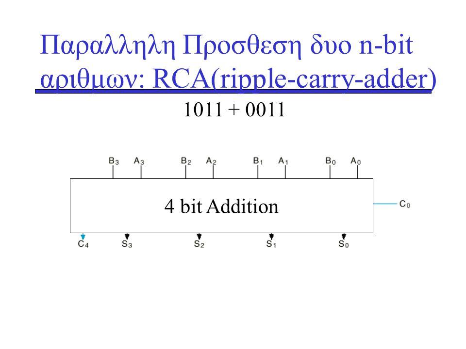 Παραλληλη Προσθεση δυο n-bit αριθμων: RCA(ripple-carry-adder) 4 bit Addition 1011 + 0011